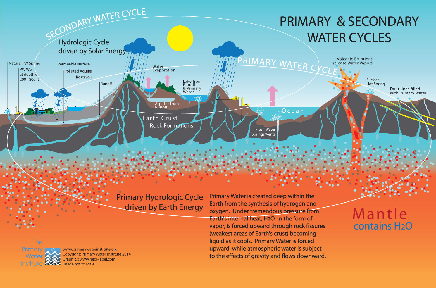 The water crisis hoax peak water the new peak oil myth peak click here to ccuart Choice Image